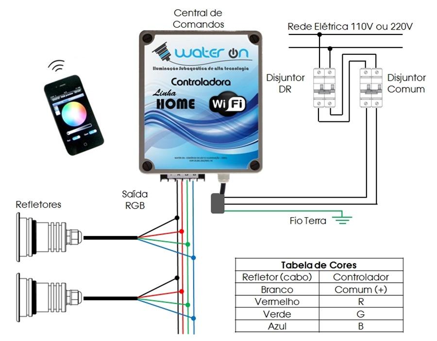 Esquema Elétrico Central de Comando WiFi para refletor de piscina RGB