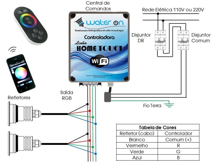 Esquema elétrico Controladora Wifi - Water ON